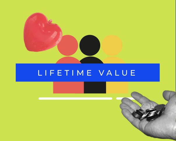 Human Understanding Lab Lifetime Value